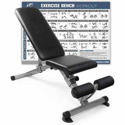 2. RitFit Adjustable Utility Weight Bench